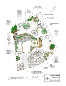 keough design overview